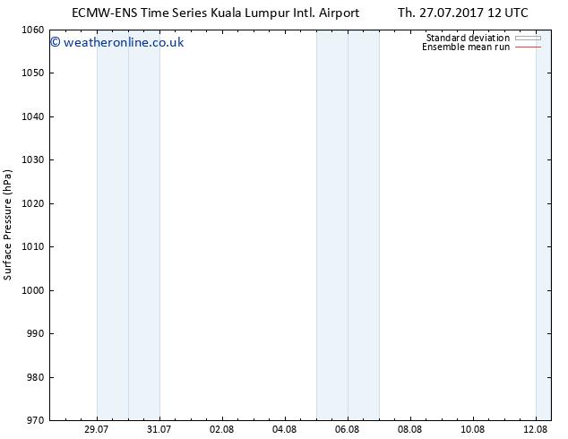Surface pressure ECMWFTS Fr 04.08.2017 12 GMT