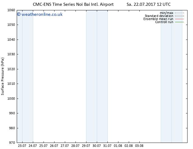 Surface pressure CMC TS Mo 24.07.2017 00 GMT