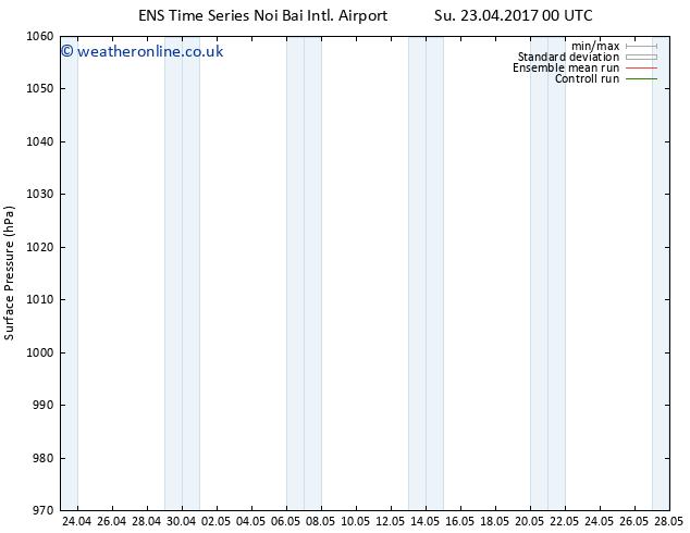 Surface pressure GEFS TS Tu 25.04.2017 12 GMT