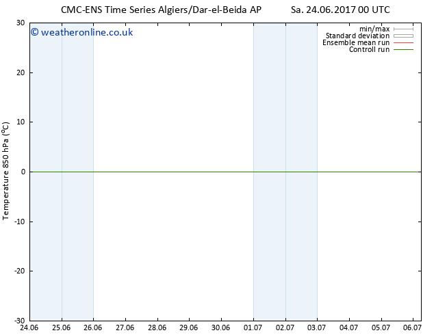 Temp. 850 hPa CMC TS Mo 26.06.2017 12 GMT
