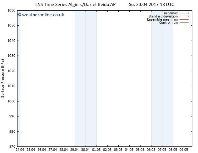 Surface pressure GEFS TS We 26.04.2017 06 GMT