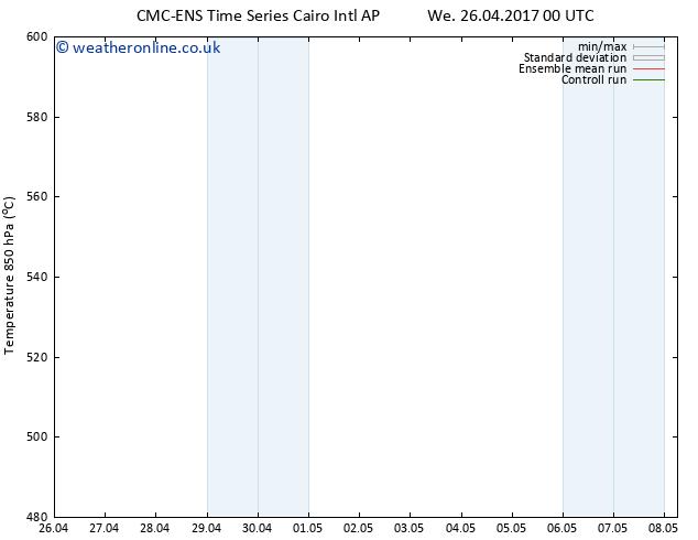 Height 500 hPa CMC TS Sa 29.04.2017 00 GMT