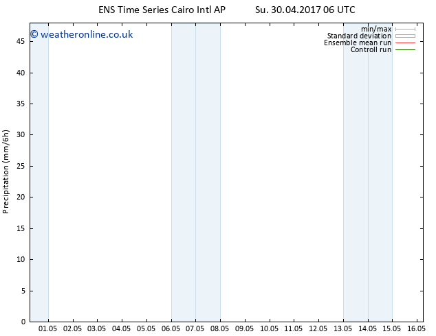 Precipitation GEFS TS Su 30.04.2017 12 GMT