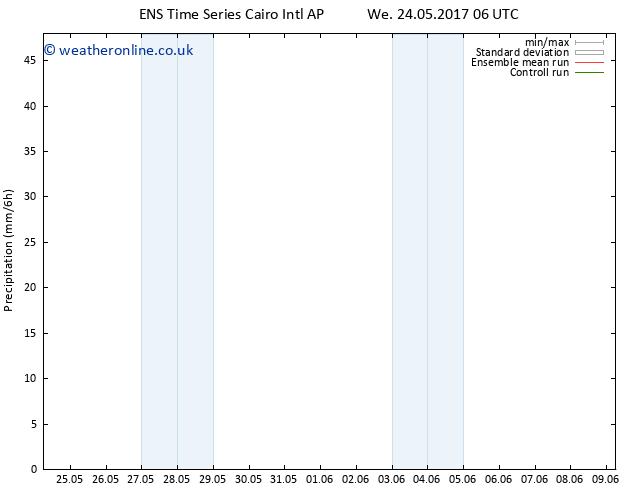 Precipitation GEFS TS We 24.05.2017 12 GMT