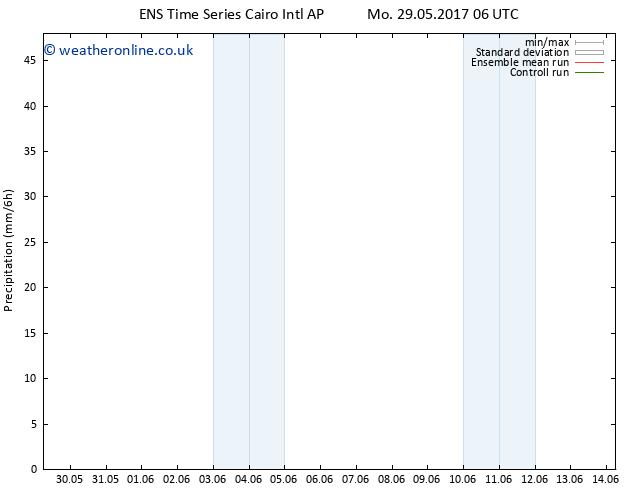 Precipitation GEFS TS We 14.06.2017 06 GMT