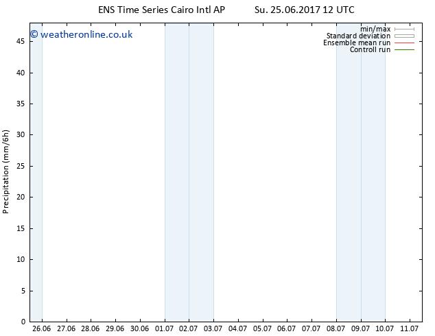 Precipitation GEFS TS Su 25.06.2017 18 GMT