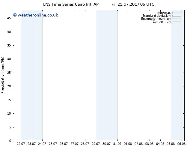 Precipitation GEFS TS Su 06.08.2017 06 GMT