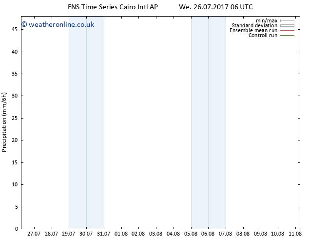 Precipitation GEFS TS Th 27.07.2017 00 GMT