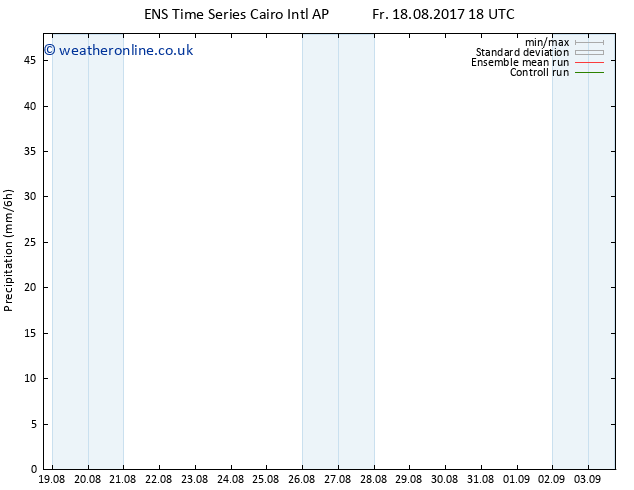 Precipitation GEFS TS Sa 19.08.2017 06 GMT