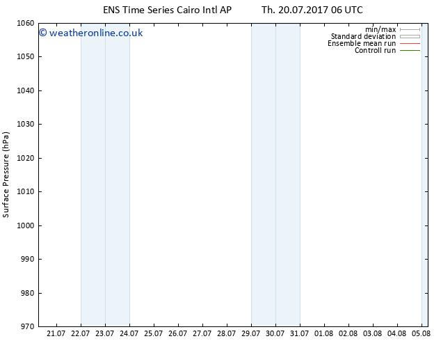 Surface pressure GEFS TS Su 23.07.2017 06 GMT