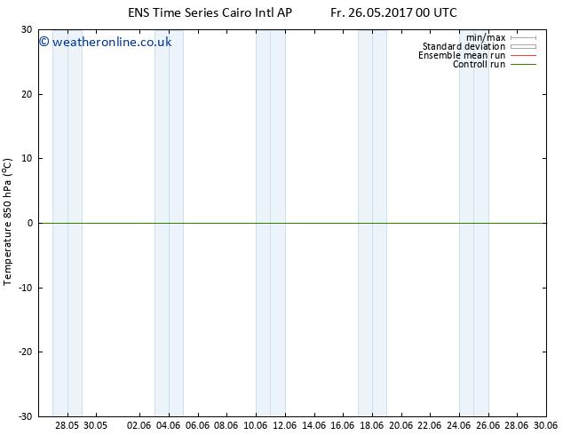 Temp. 850 hPa GEFS TS Fr 02.06.2017 12 GMT