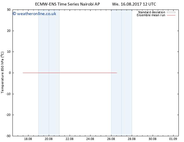 Temp. 850 hPa ECMWFTS Mo 21.08.2017 12 GMT