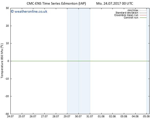 Temp. 850 hPa CMC TS Th 27.07.2017 00 GMT