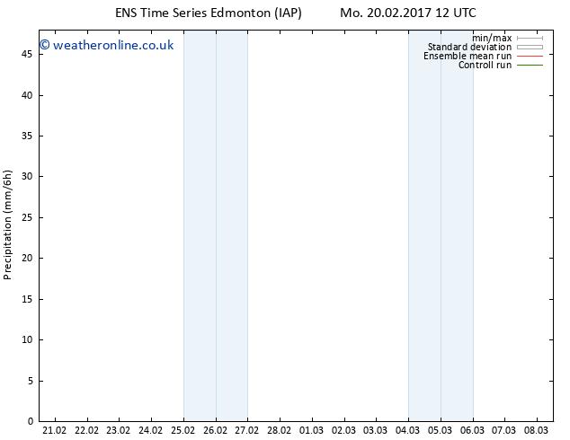 Precipitation GEFS TS Mo 20.02.2017 18 GMT