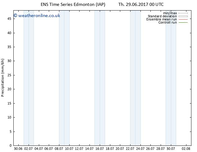 Precipitation GEFS TS Th 06.07.2017 12 GMT