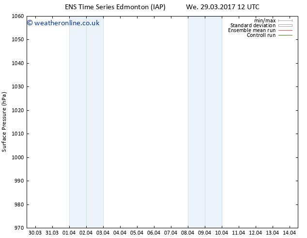 Surface pressure GEFS TS We 29.03.2017 18 GMT