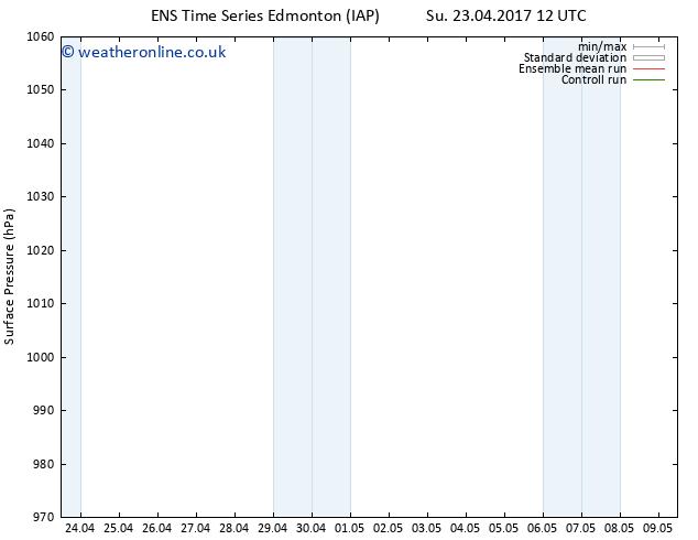 Surface pressure GEFS TS Tu 09.05.2017 12 GMT