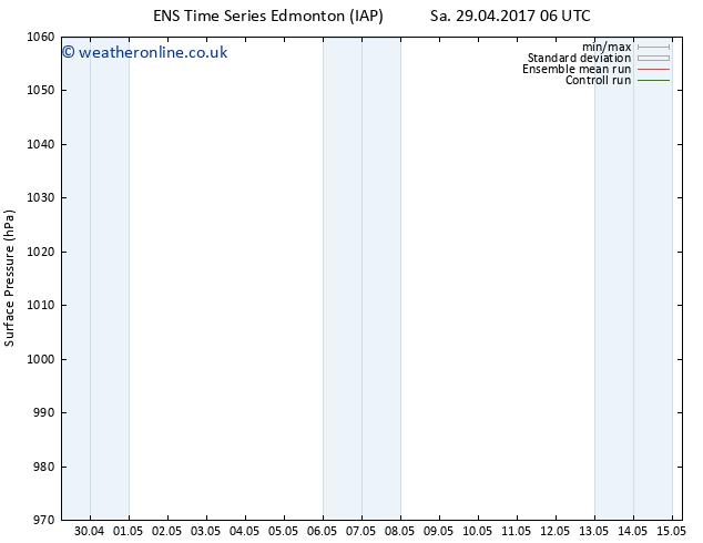 Surface pressure GEFS TS Tu 09.05.2017 06 GMT