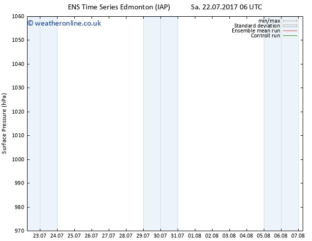 Surface pressure GEFS TS Sa 22.07.2017 12 GMT