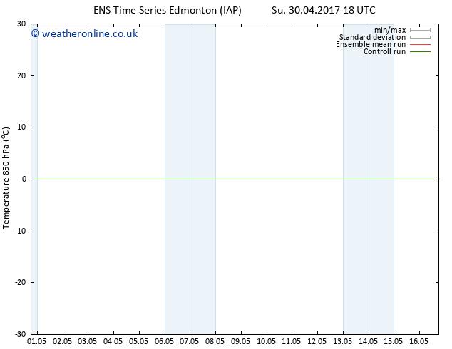 Temp. 850 hPa GEFS TS Sa 06.05.2017 18 GMT
