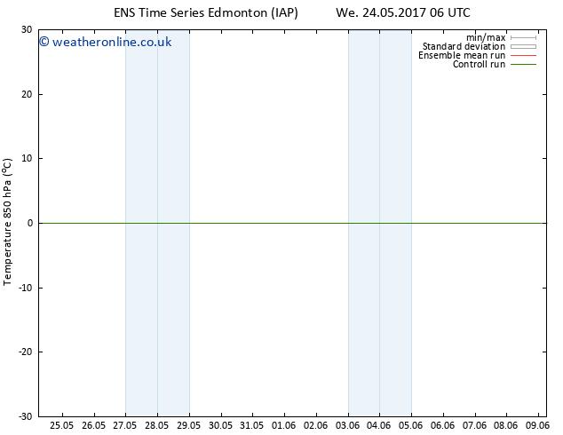Temp. 850 hPa GEFS TS Fr 26.05.2017 06 GMT