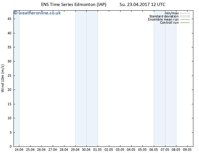 Surface pressure GEFS TS Su 23.04.2017 18 GMT