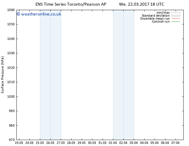 Surface pressure GEFS TS Th 23.03.2017 00 GMT