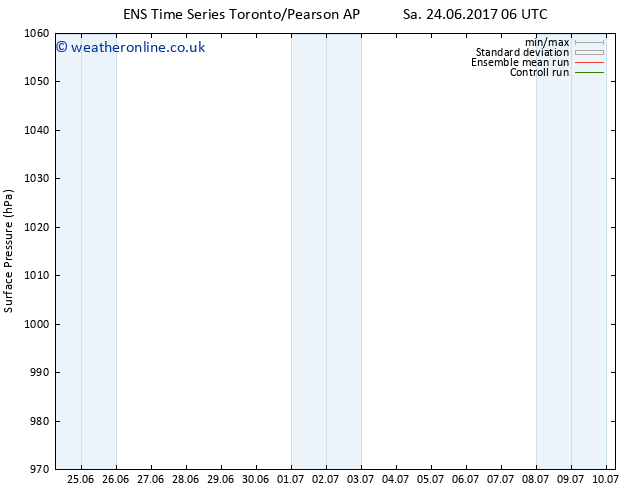 Surface pressure GEFS TS Sa 24.06.2017 12 GMT