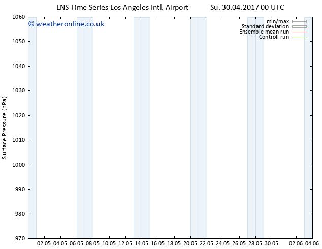 Surface pressure GEFS TS Mo 08.05.2017 00 GMT