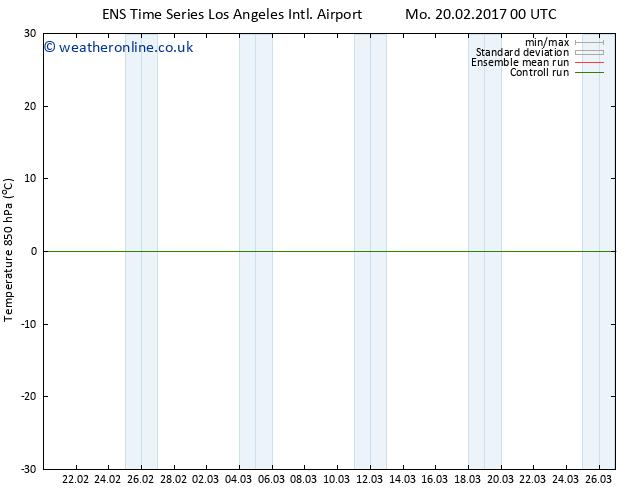 Temp. 850 hPa GEFS TS Mo 20.02.2017 06 GMT