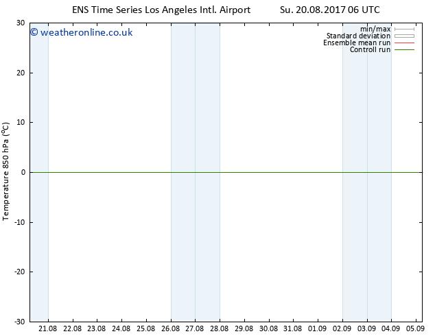 Temp. 850 hPa GEFS TS Su 20.08.2017 12 GMT