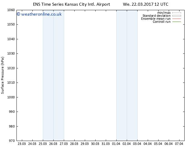 Surface pressure GEFS TS We 22.03.2017 18 GMT