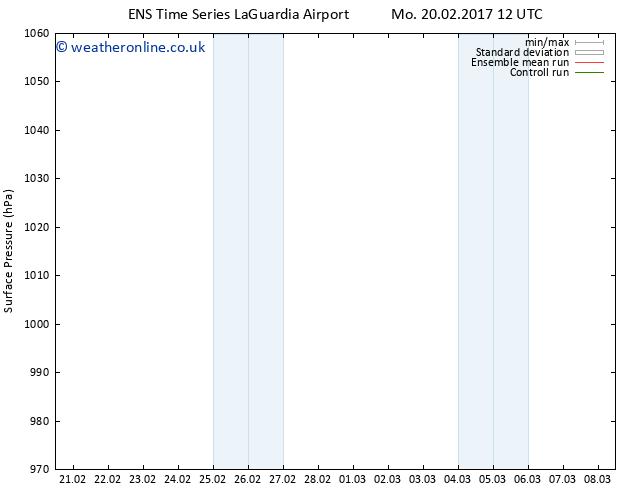 Surface pressure GEFS TS Tu 07.03.2017 12 GMT