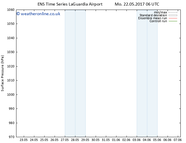 Surface pressure GEFS TS Mo 22.05.2017 12 GMT