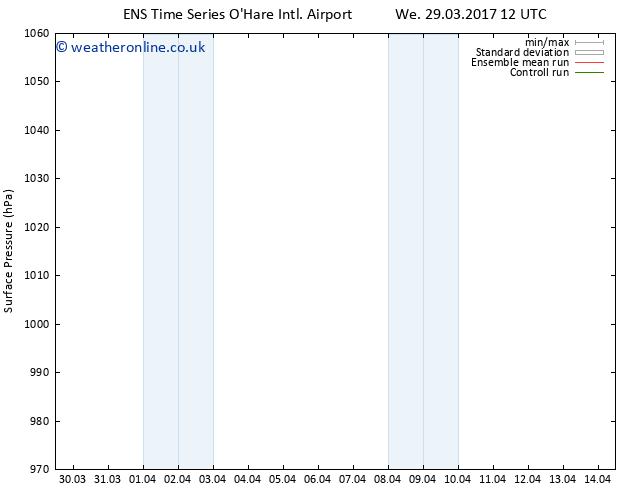 Surface pressure GEFS TS Th 06.04.2017 12 GMT
