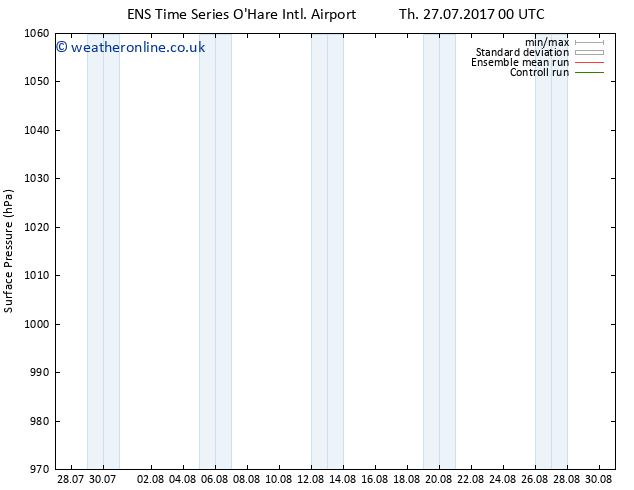 Surface pressure GEFS TS Fr 04.08.2017 00 GMT