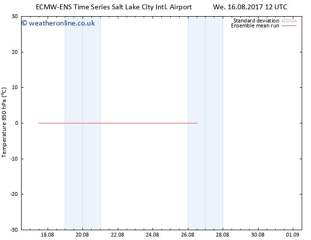 Temp. 850 hPa ECMWFTS Th 17.08.2017 12 GMT