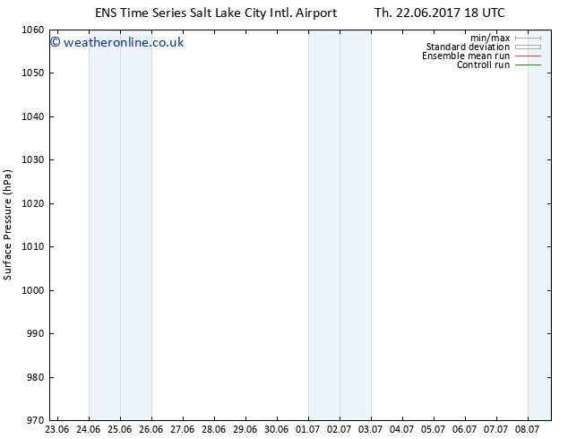 Surface pressure GEFS TS Fr 23.06.2017 00 GMT