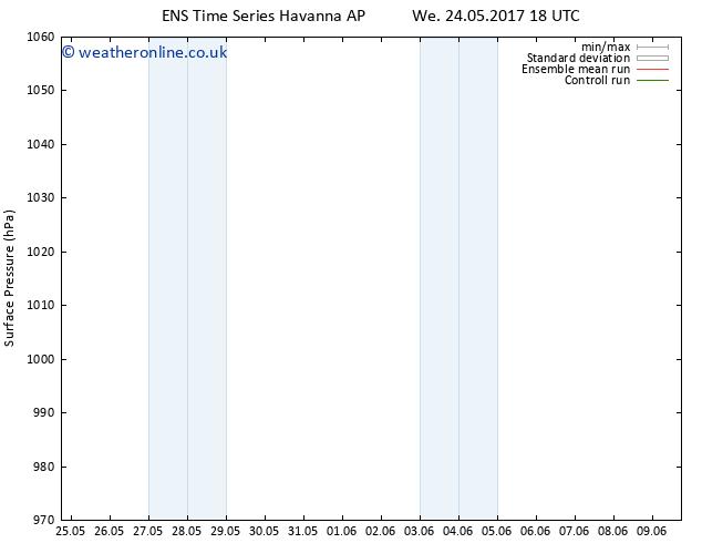 Surface pressure GEFS TS Fr 09.06.2017 18 GMT