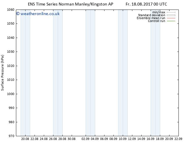 Surface pressure GEFS TS Fr 18.08.2017 00 GMT