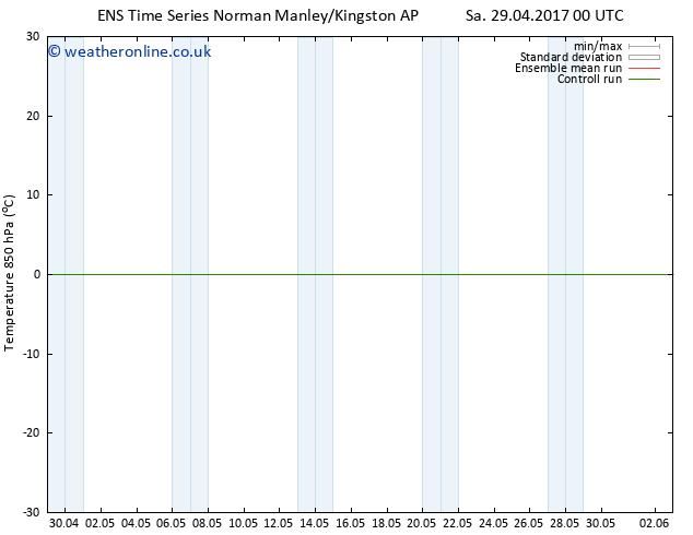 Temp. 850 hPa GEFS TS Su 07.05.2017 12 GMT