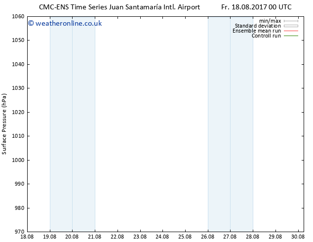 Surface pressure CMC TS Sa 26.08.2017 00 GMT