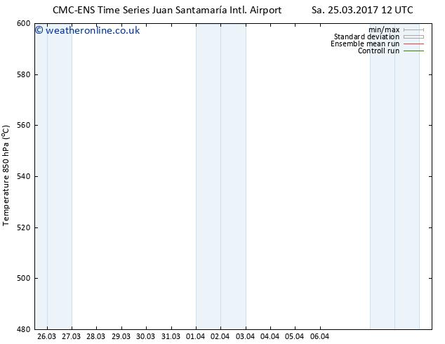 Height 500 hPa CMC TS Sa 25.03.2017 18 GMT