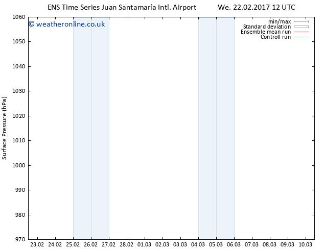 Surface pressure GEFS TS Fr 10.03.2017 12 GMT