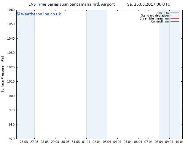 Surface pressure GEFS TS Sa 25.03.2017 12 GMT