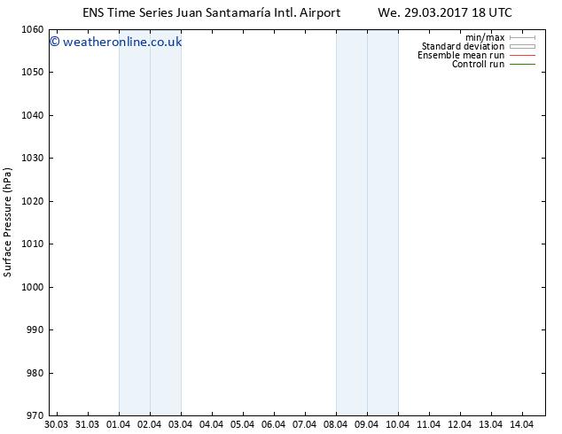 Surface pressure GEFS TS Fr 14.04.2017 18 GMT
