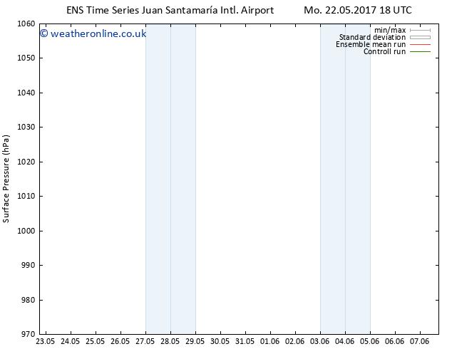 Surface pressure GEFS TS Tu 23.05.2017 00 GMT