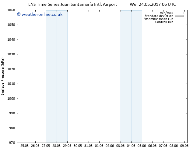 Surface pressure GEFS TS Tu 06.06.2017 06 GMT