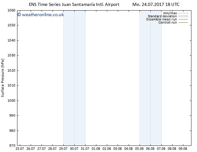 Surface pressure GEFS TS We 09.08.2017 18 GMT