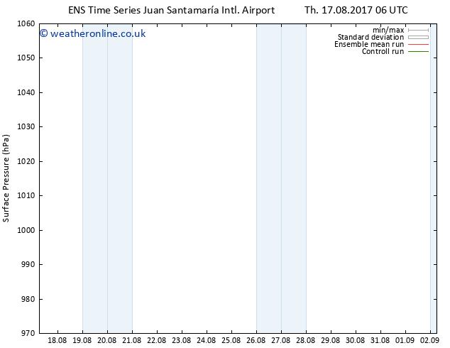 Surface pressure GEFS TS Fr 18.08.2017 06 GMT